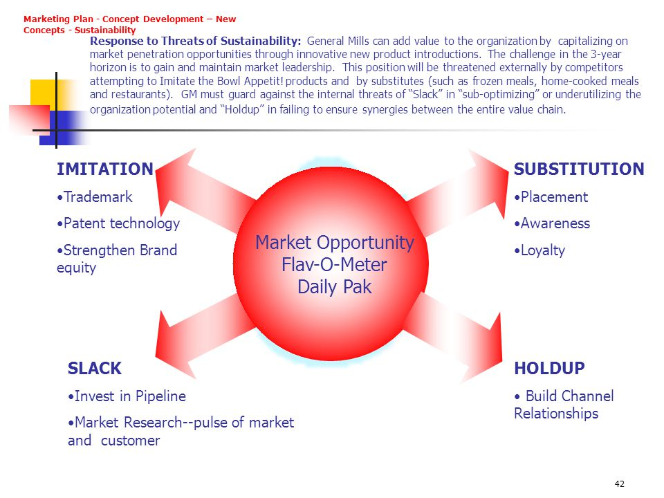 Market Opportunity Flav-O-Meter Daily Pak IMITATION SUBSTITUTION SLACK