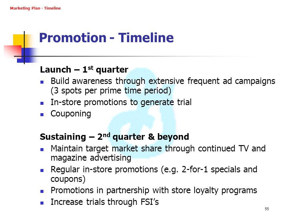 Promotion - Timeline Launch – 1st quarter