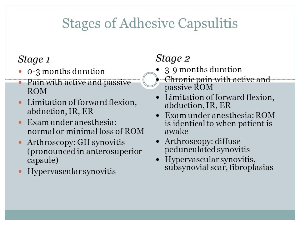Stages of Adhesive Capsulitis
