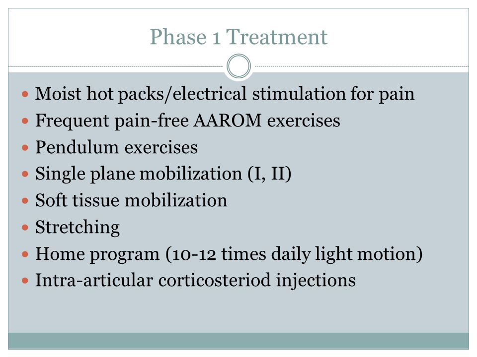 Phase 1 Treatment Moist hot packs/electrical stimulation for pain
