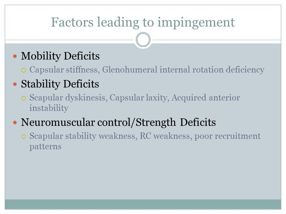 Factors leading to impingement