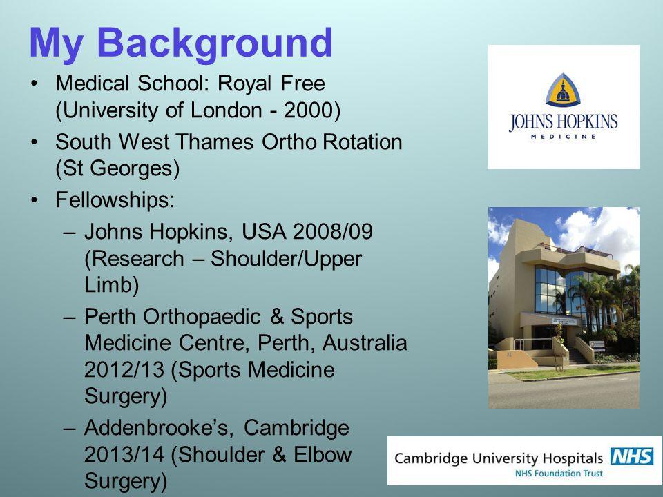 My Background Medical School: Royal Free (University of London - 2000)
