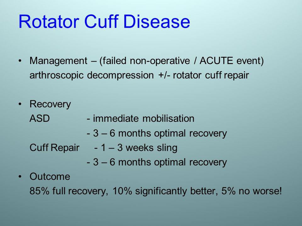 Rotator Cuff Disease Management – (failed non-operative / ACUTE event)