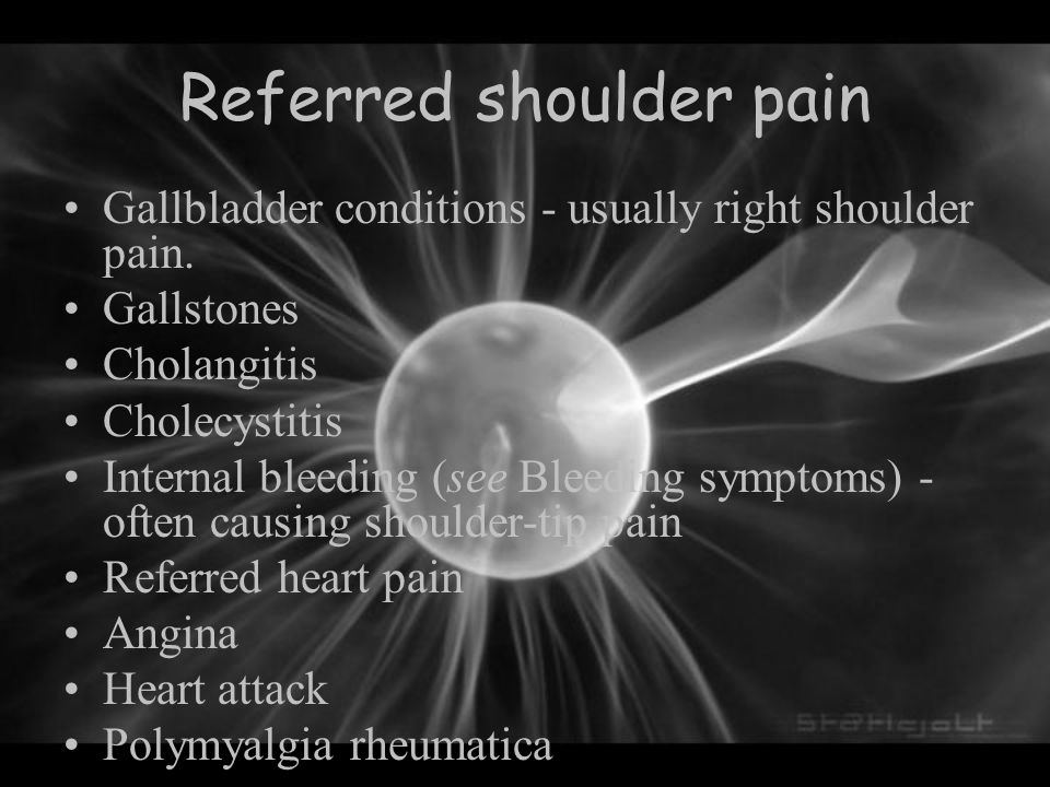 Painful Shoulder.