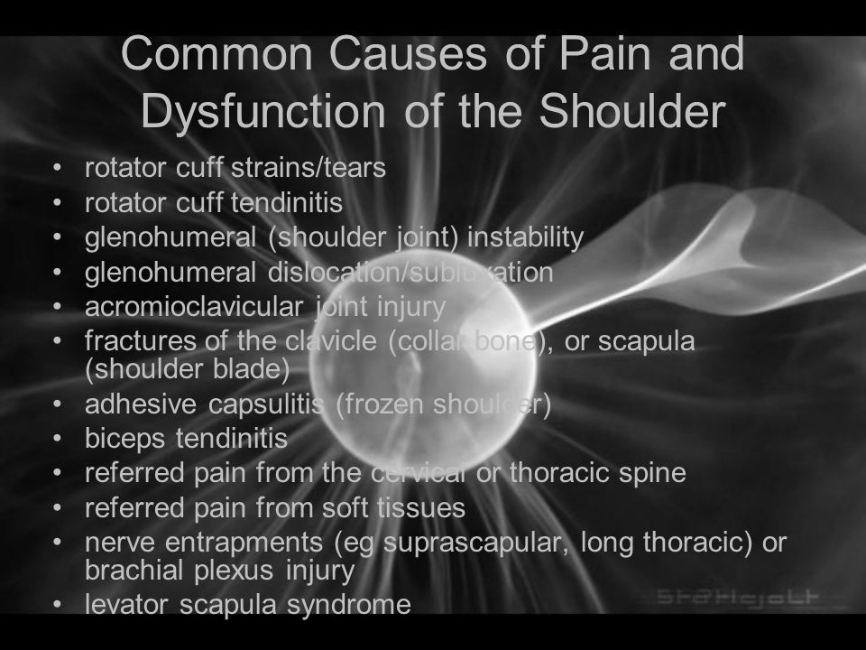 Common Causes of Pain and Dysfunction of the Shoulder