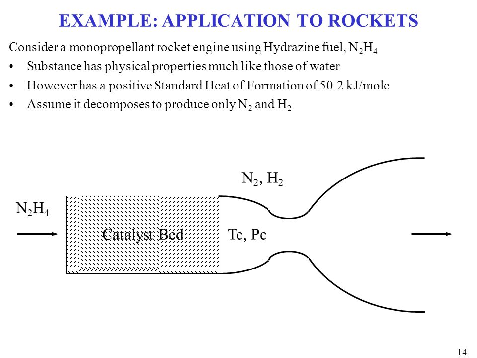 EXAMPLE: APPLICATION TO ROCKETS
