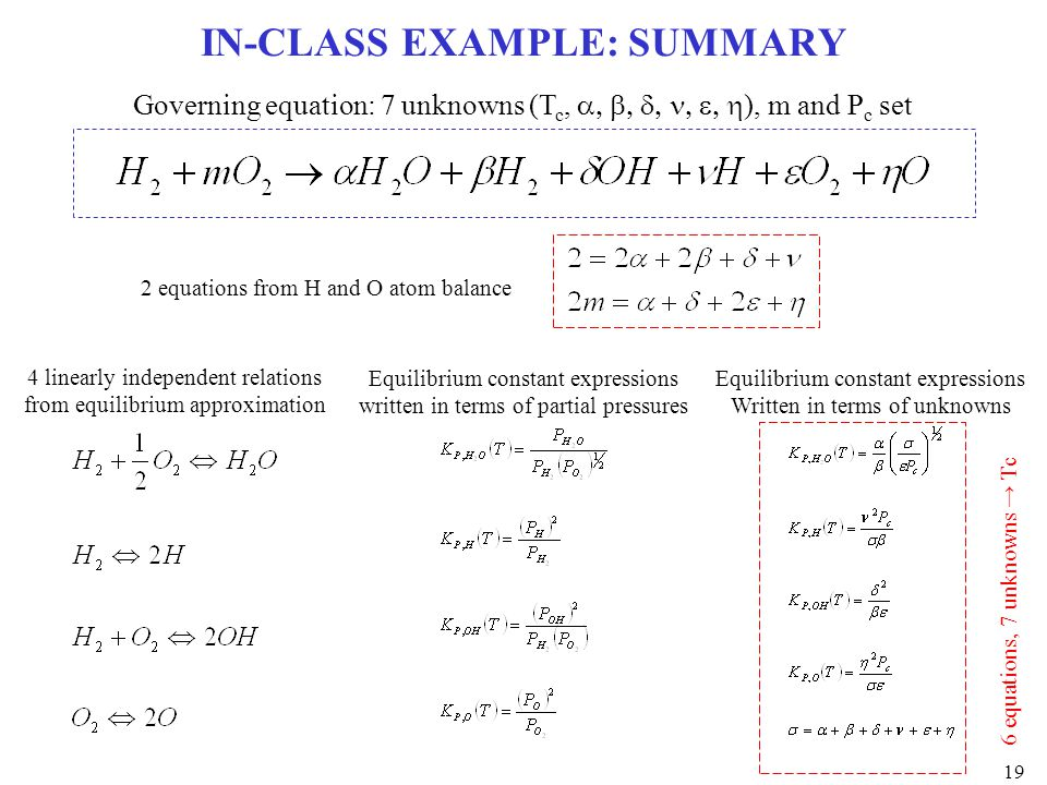 IN-CLASS EXAMPLE: SUMMARY