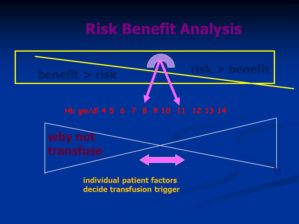 Risk Benefit Analysis risk > benefit benefit > risk why not