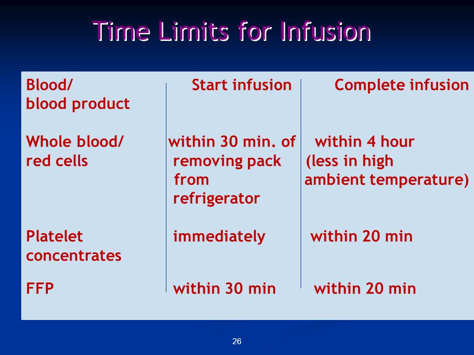 Time Limits for Infusion