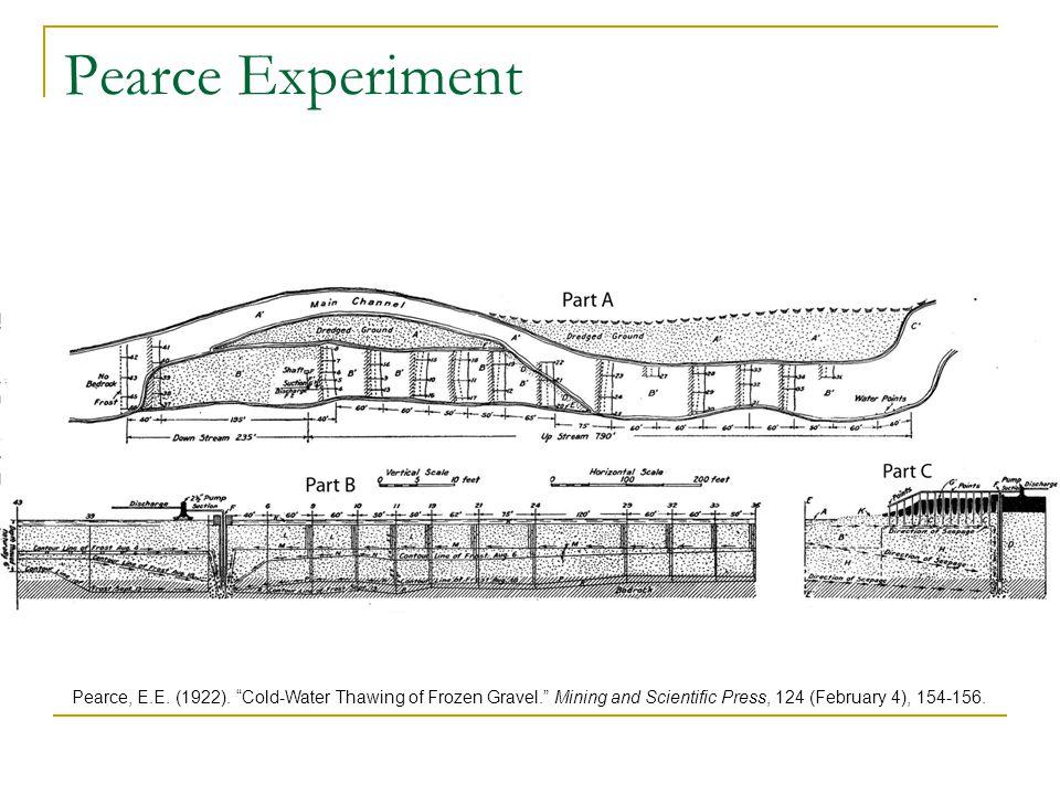 Pearce Experiment Pearce, E.E. (1922).