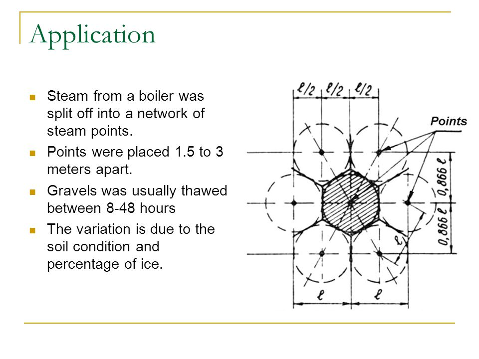 Application Steam from a boiler was split off into a network of steam points. Points were placed 1.5 to 3 meters apart.