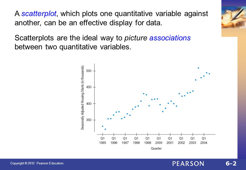 QTM1310/ Sharpe A scatterplot, which plots one quantitative variable against another, can be an effective display for data.