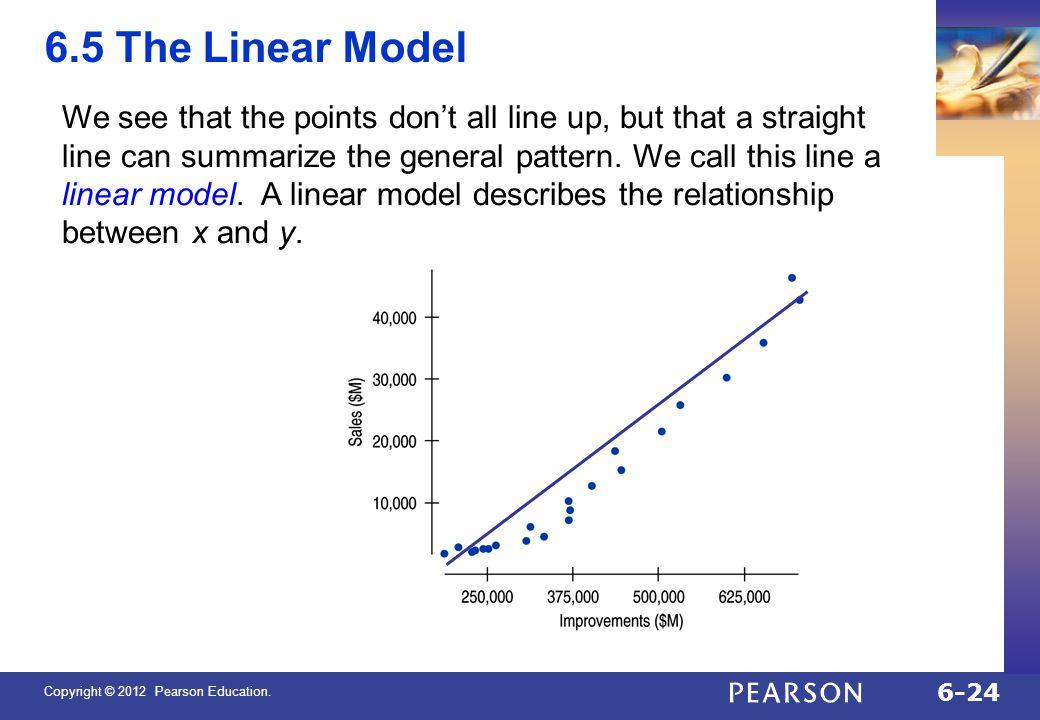 QTM1310/ Sharpe 6.5 The Linear Model.