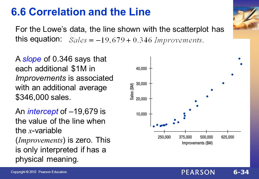 6.6 Correlation and the Line