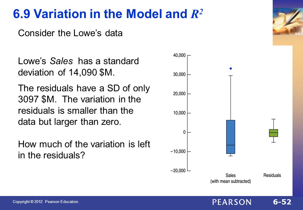 6.9 Variation in the Model and R2