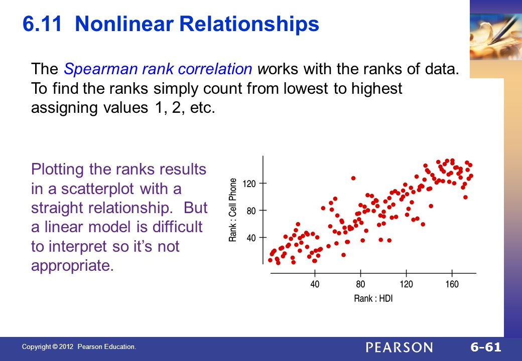 6.11 Nonlinear Relationships