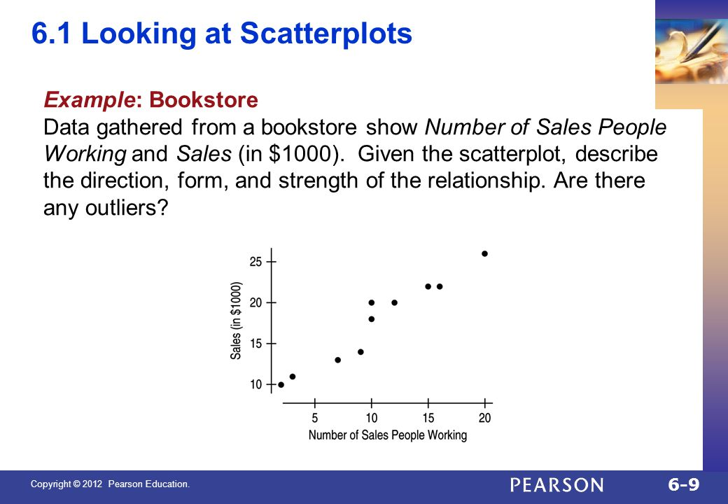 6.1 Looking at Scatterplots