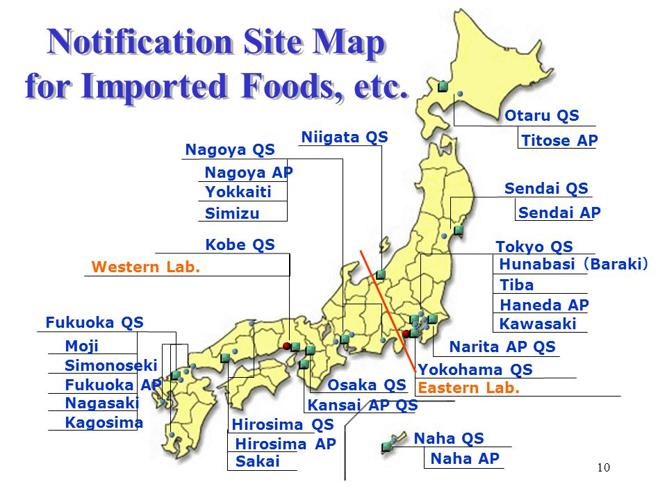 Notification Site Map for Imported Foods, etc.