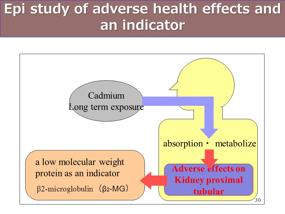 Epi study of adverse health effects and an indicator
