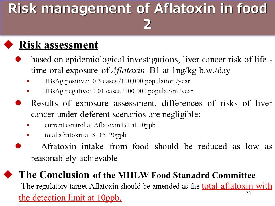 Risk management of Aflatoxin in food 2