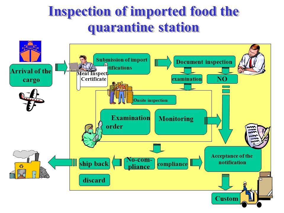 Inspection of imported food the quarantine station