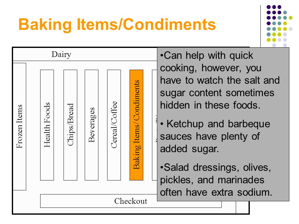 Baking Items/Condiments