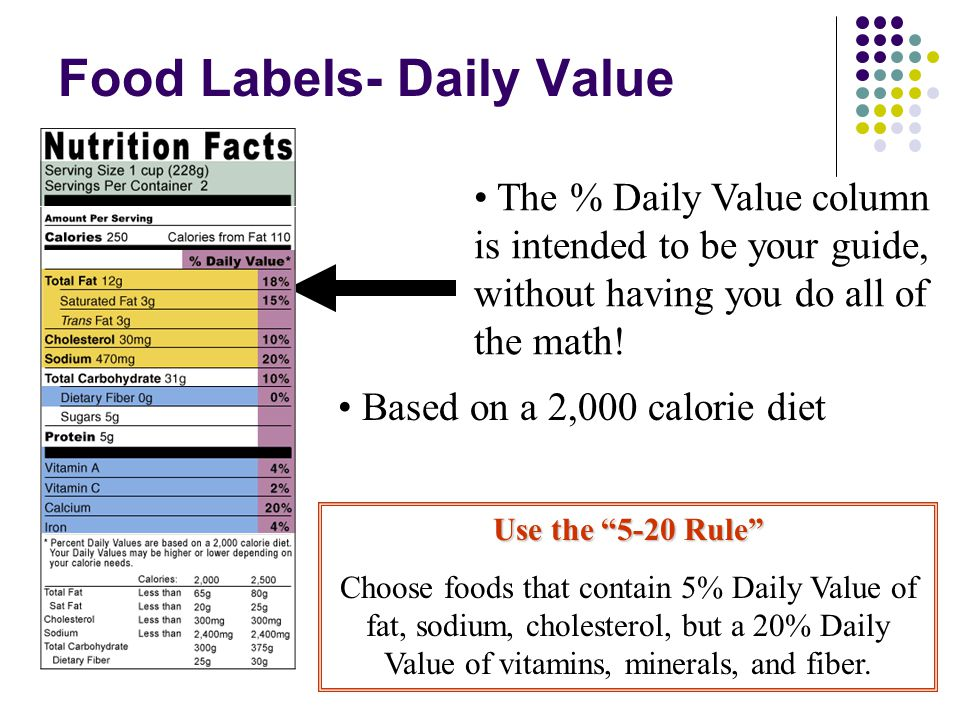 Food Labels- Daily Value