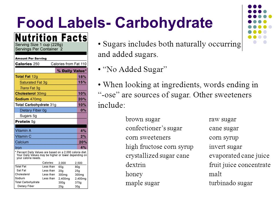 Food Labels- Carbohydrate