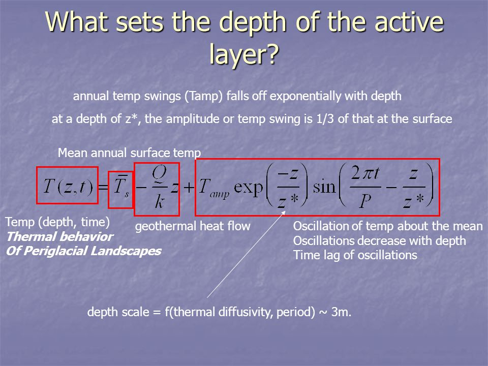 What sets the depth of the active layer