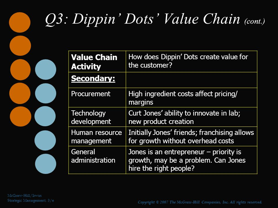 Q3: Dippin' Dots' Value Chain (cont.)