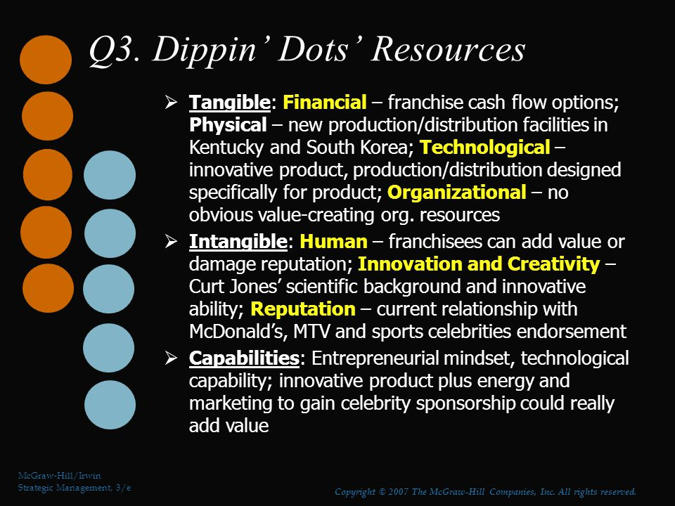 Q3. Dippin' Dots' Resources