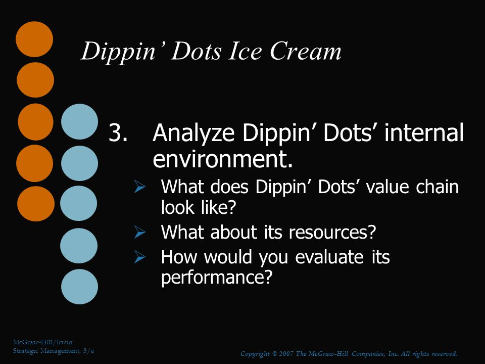 Dippin' Dots Ice Cream Analyze Dippin' Dots' internal environment.