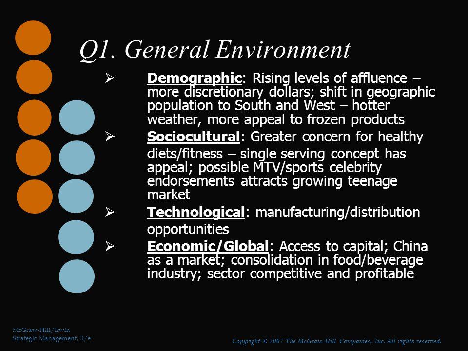 Q1. General Environment
