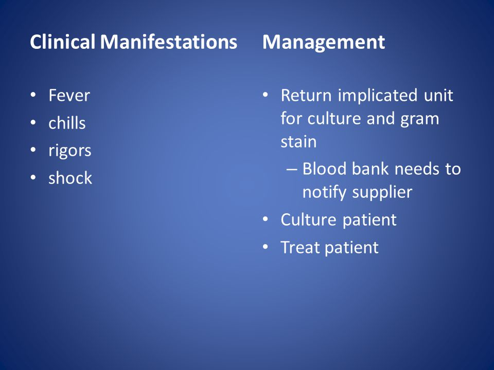 Clinical Manifestations Management