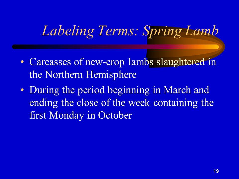 Labeling Terms: Spring Lamb