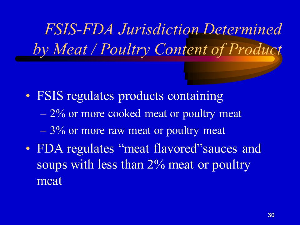 FSIS-FDA Jurisdiction Determined by Meat / Poultry Content of Product