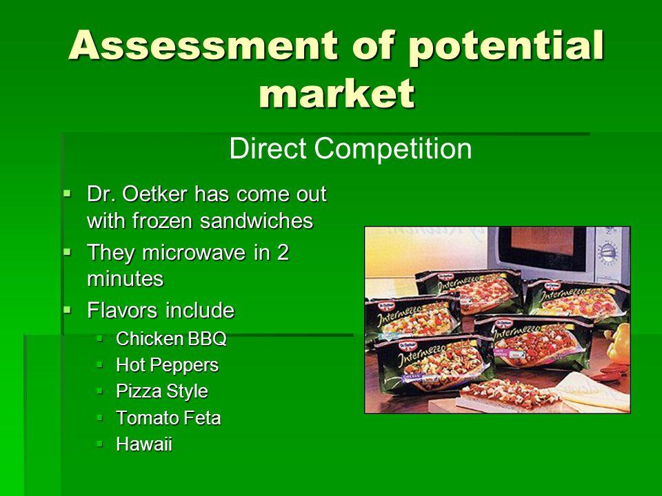 Assessment of potential market