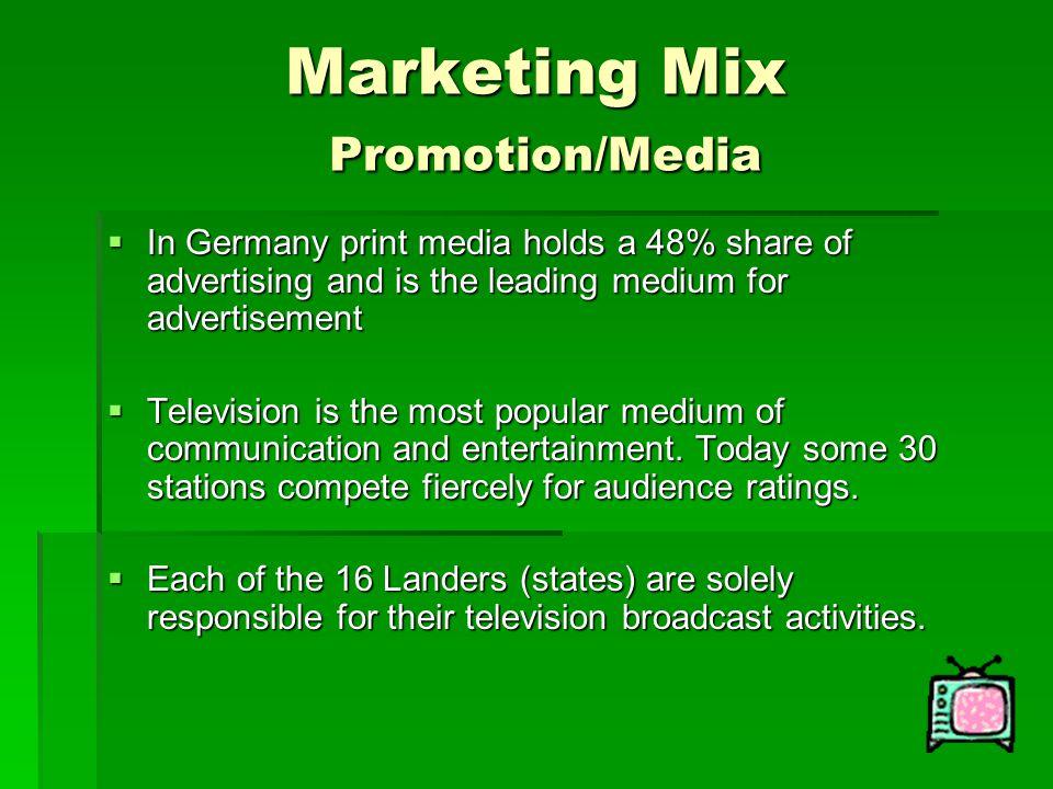 Marketing Mix Promotion/Media