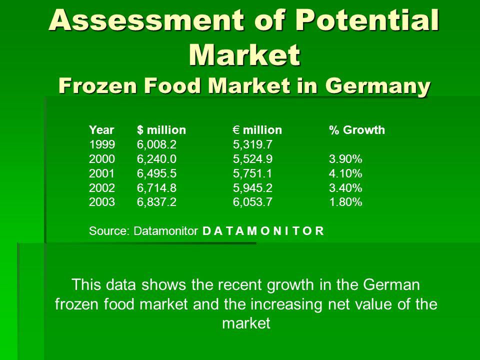 Assessment of Potential Market Frozen Food Market in Germany