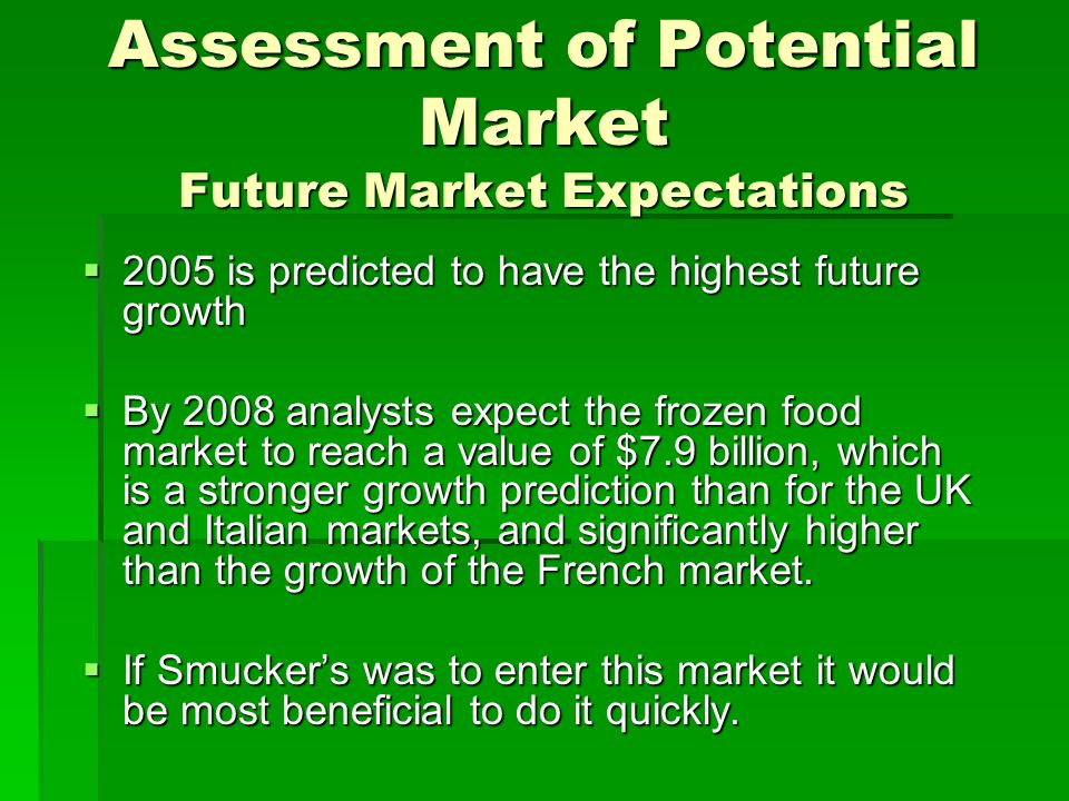 Assessment of Potential Market Future Market Expectations