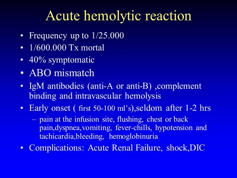 Acute hemolytic reaction