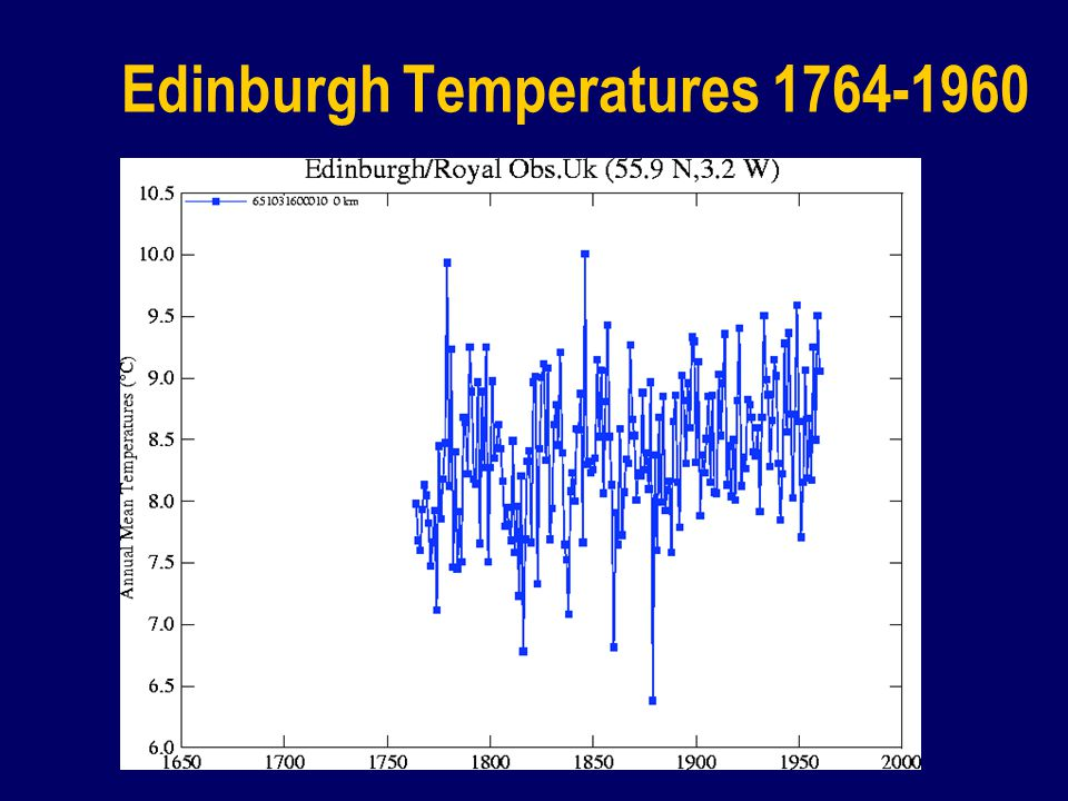 Edinburgh Temperatures 1764-1960