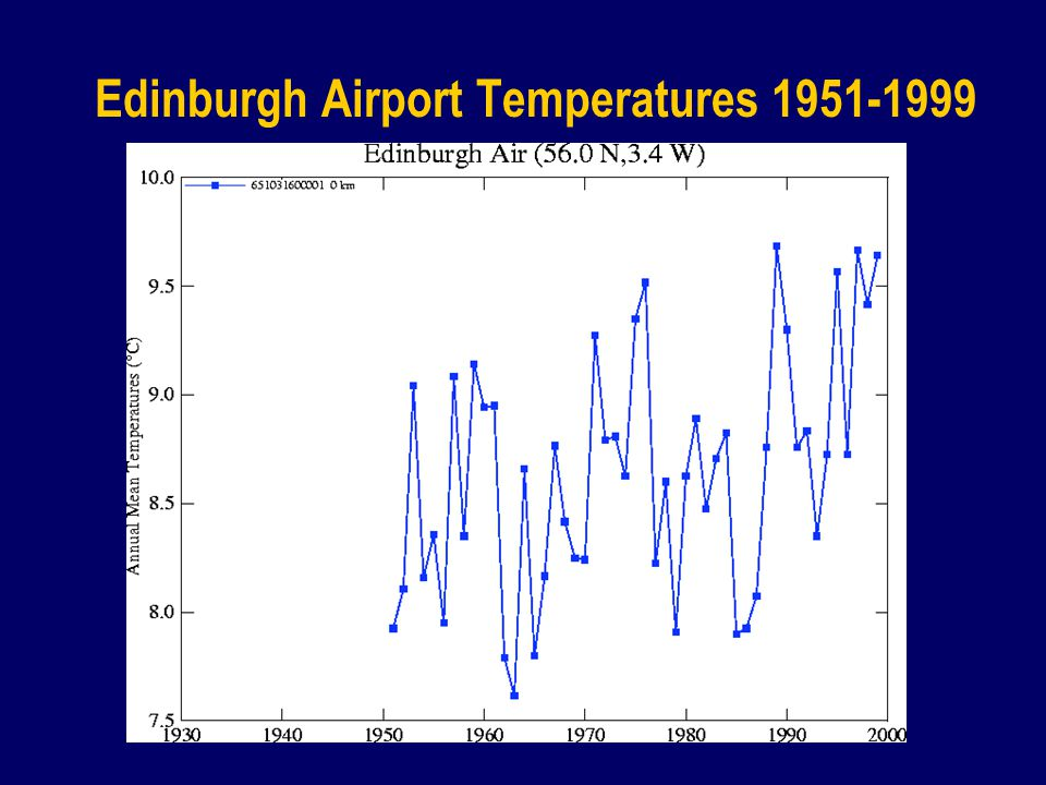 Edinburgh Airport Temperatures 1951-1999