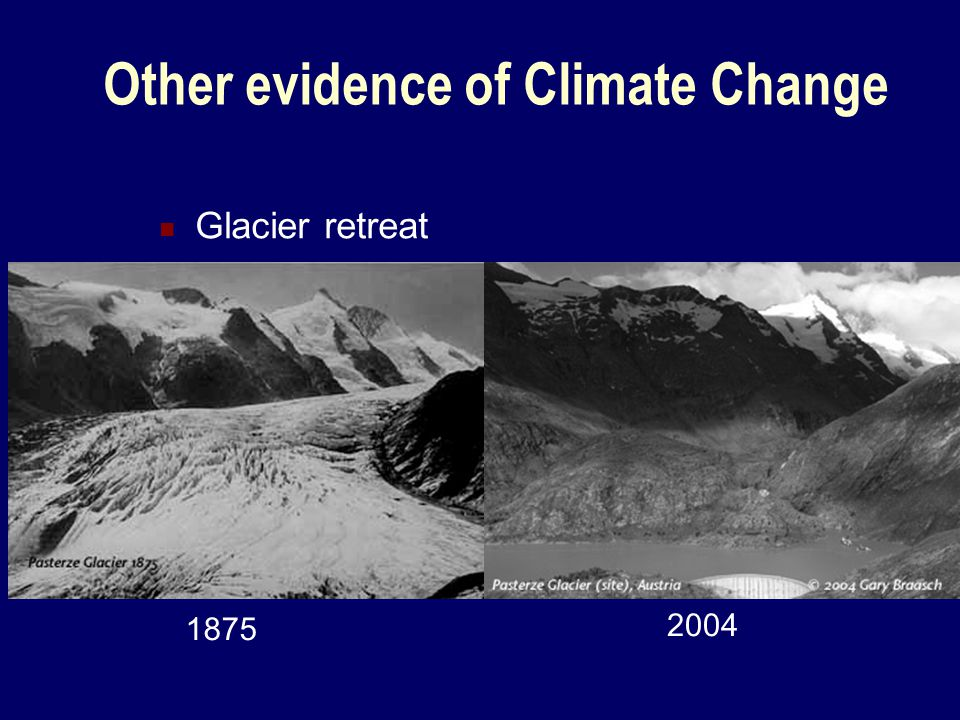 Other evidence of Climate Change