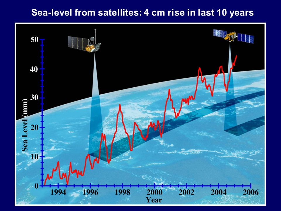 Sea-level from satellites: 4 cm rise in last 10 years