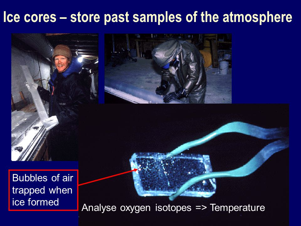 Ice cores – store past samples of the atmosphere