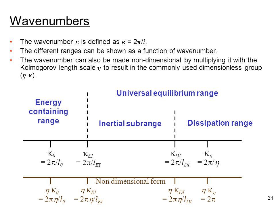 Wavenumbers 0 EI DI  Universal equilibrium range  0 = 2/l0