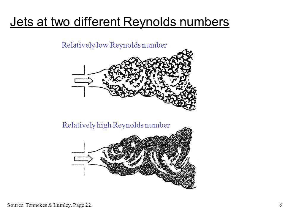 Jets at two different Reynolds numbers