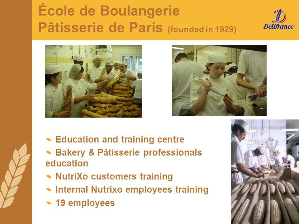 École de Boulangerie Pâtisserie de Paris (founded in 1929)