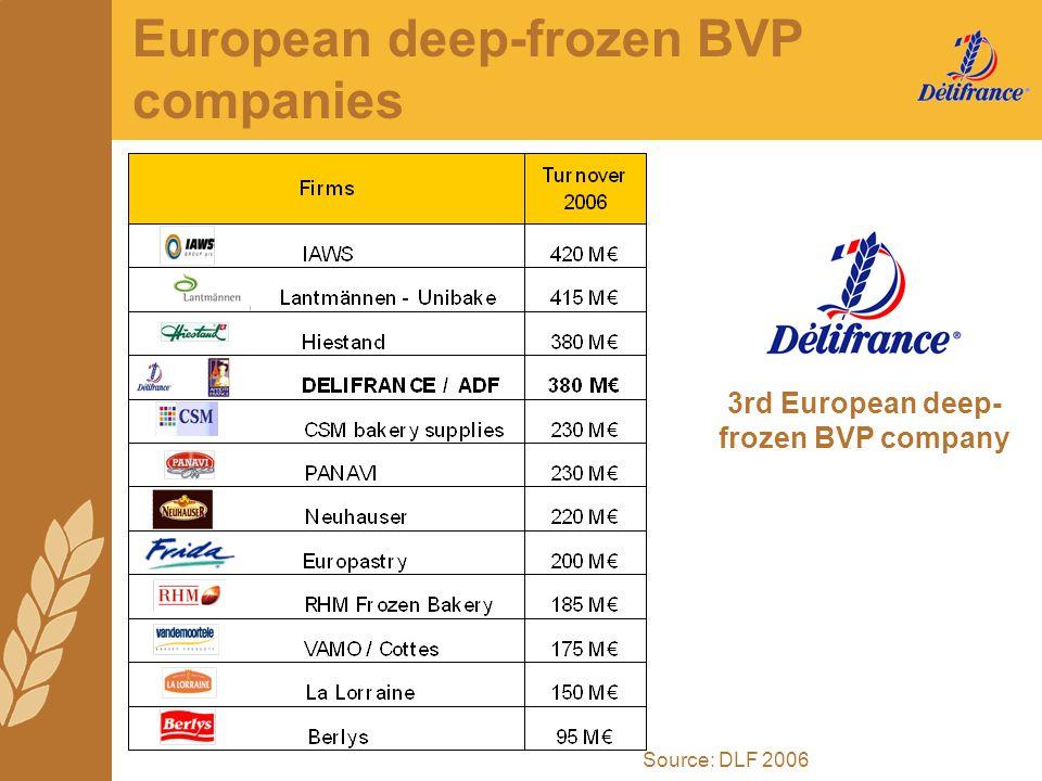 3rd European deep-frozen BVP company